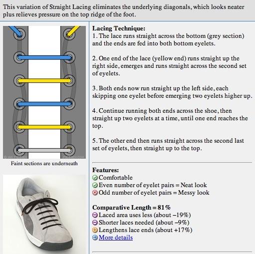 52ff6fd03f95 Street-Charm Presents  The Art of Shoe Lacing « Street-Charm